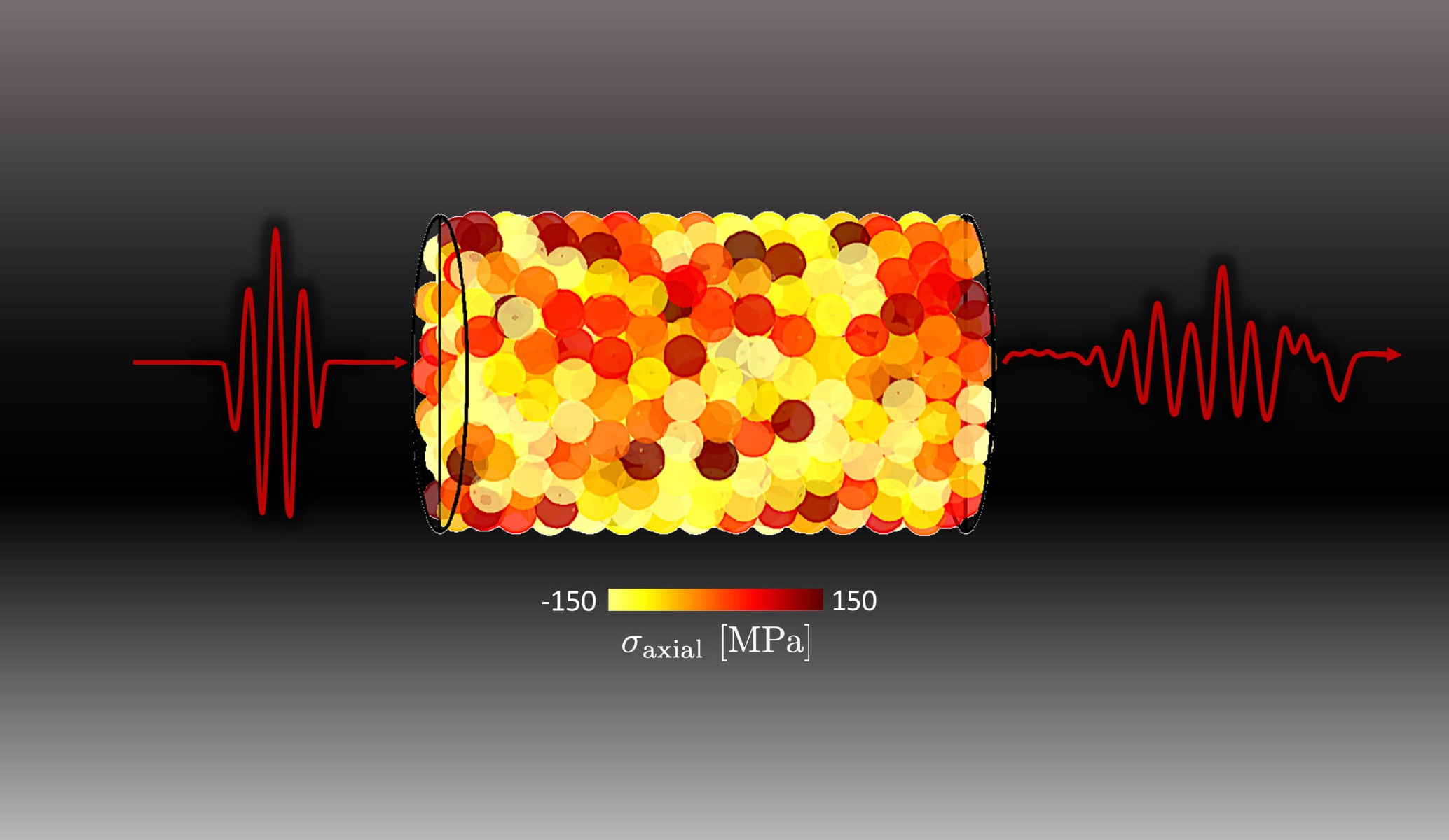 The image is a combination of two sets of data from X-ray scans of single crystal sapphire spheres.